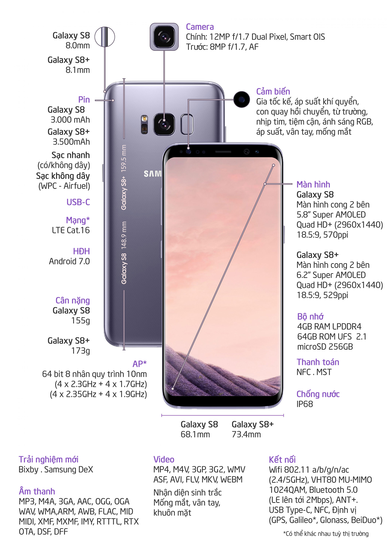 cau-hinh-Samsung-galaxy-s8-2-sim