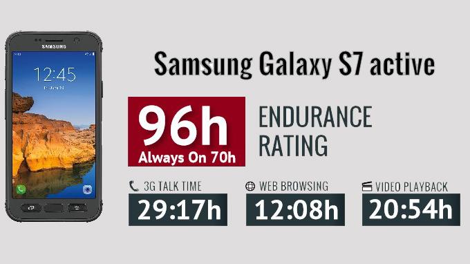 Samsung Galaxy S7 Active đánh giá