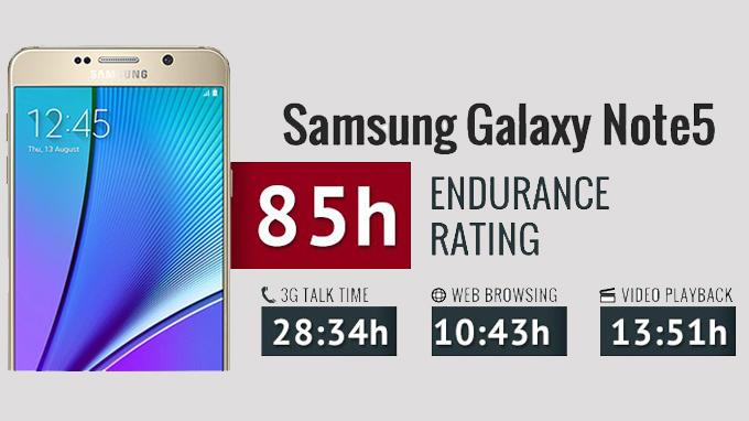Samsung Galaxy S7 Active chất lượng