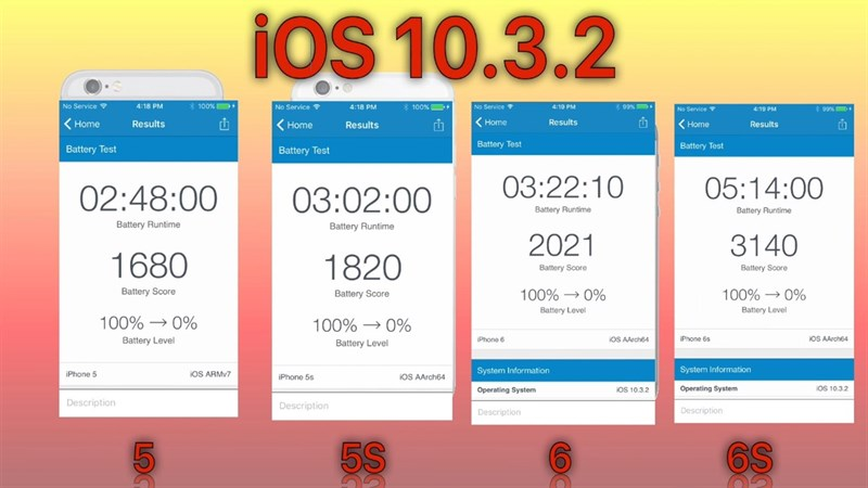 so-sanh-pin-ios-10-3-1-va-ios-10-3-2