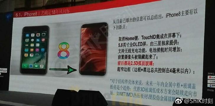 iphone-8-trang-bi-man-hinh-oled-58-inch