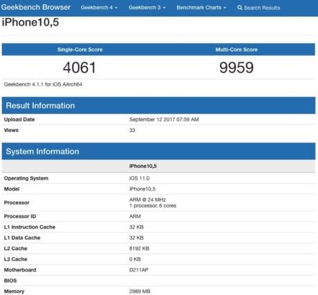 diem-benchmark-cua-iphone-x-duchuymobile
