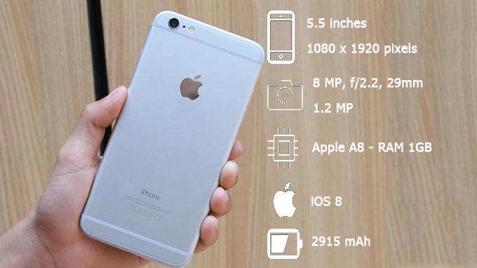 iphone-6-plus-cu-quoc-te-gia-7-trieu-duchuymobile