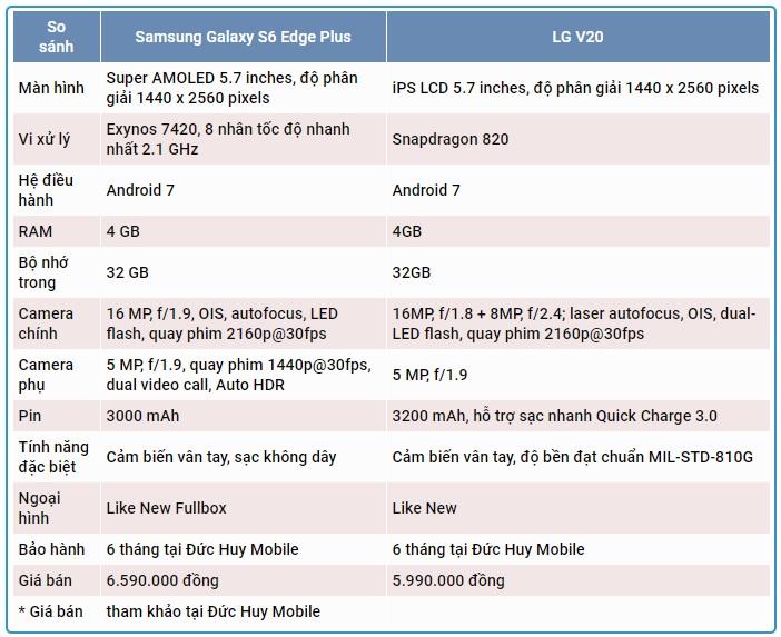 so-sanh-lg-v20-va-samsung-galaxy-s6-edge-plus-duchuymobile