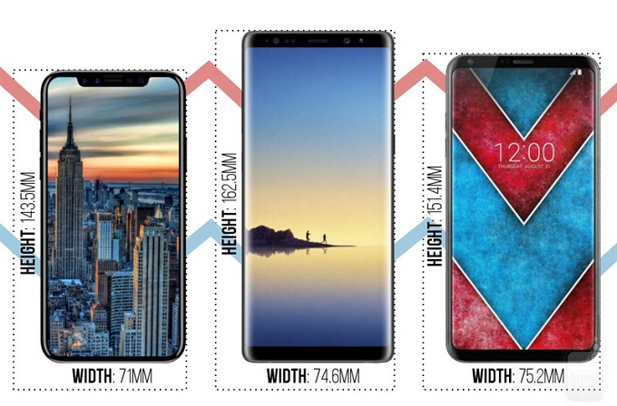 so-sanh-samsung-galaxy-note-8-lg-v30-va-iphone-8-duchuymobile