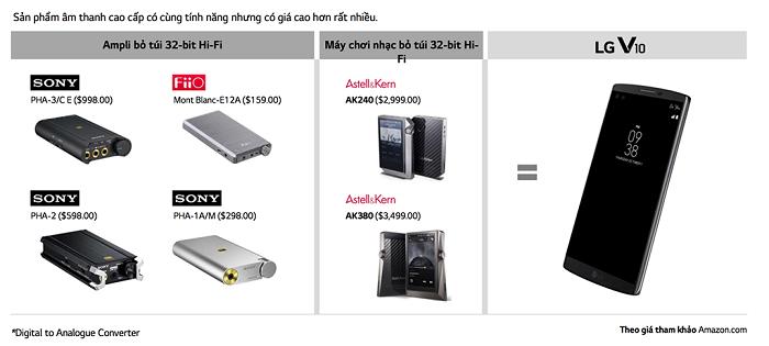 mua siêu phẩm LG V10