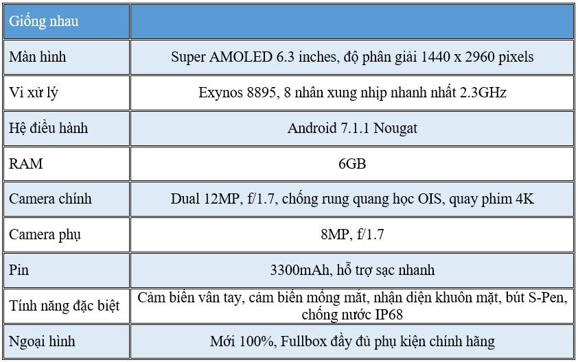 So sánh sự khác nhau giữa Samsung Galaxy Note 8 xách tay và chính hãng - 206173