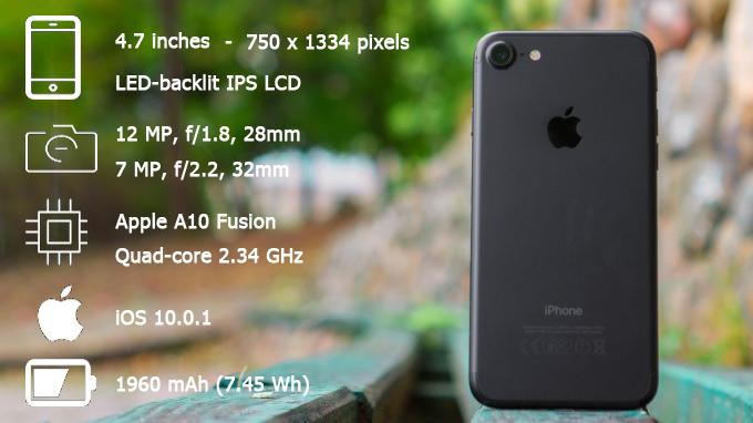 cau-hinh-iphone-7-lock-duchuymobile