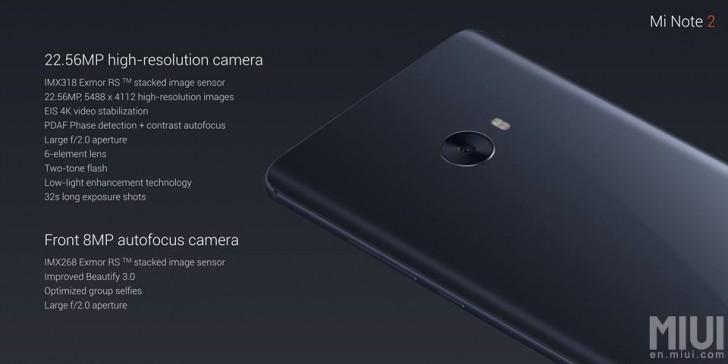 thông số Xiaomi Mi Note 2