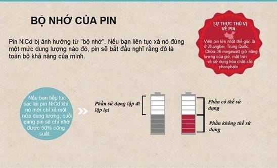 Pin và cách sử dụng pin an toàn