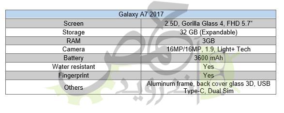 Samsung Galaxy A7 2017 1