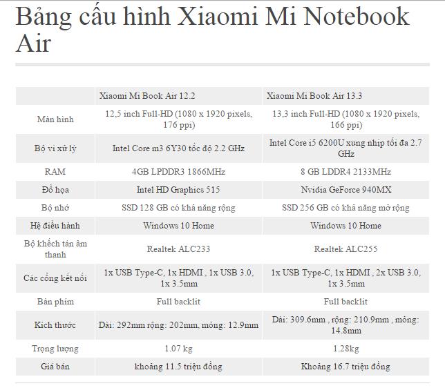 Xiaomi Mi Notebook Air đánh giá