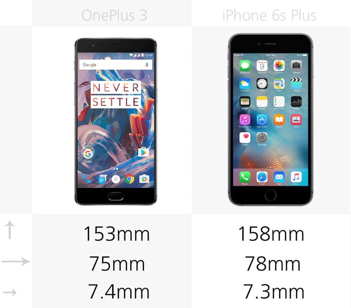 so-sanh-iphone-6s-vs-oneplus-3-duchuymobilecom