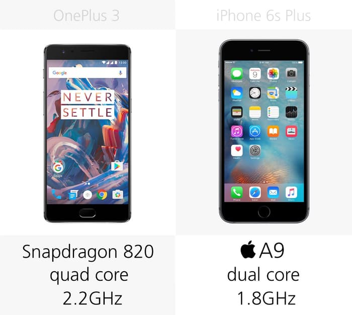 so-sanh-cau-hinh-iphone-6s-vs-oneplus-3-duchuymobile