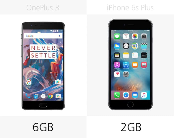 so-sanh-ram-iphone-6s-vs-oneplus-3-duchuymobile