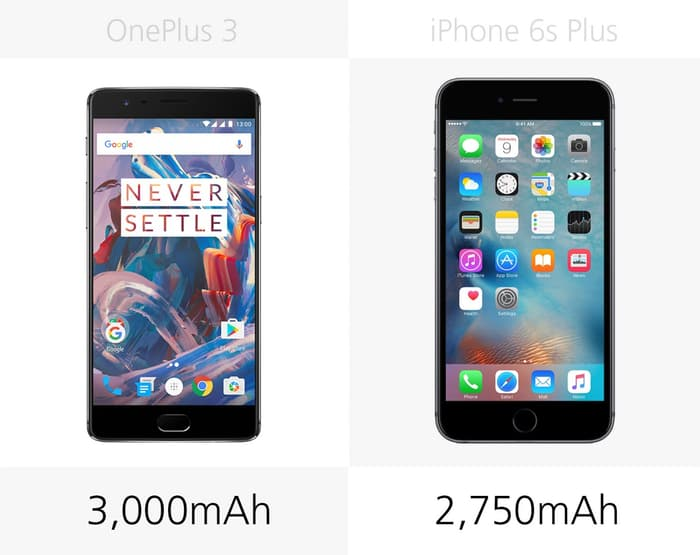 pin-iphone-6s-vs-oneplus-3-duchuymobilecom