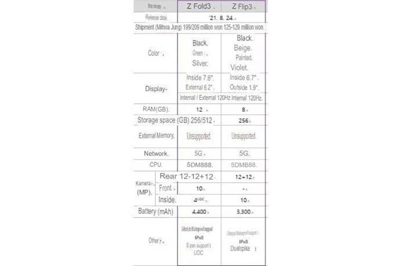 thông tin Galaxy Z Fold 3 5G