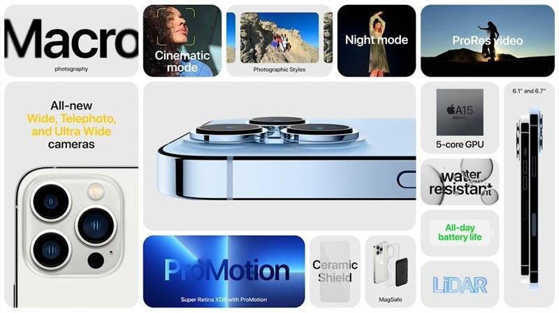 Tính năng iPhone 13 Pro Max 1TB