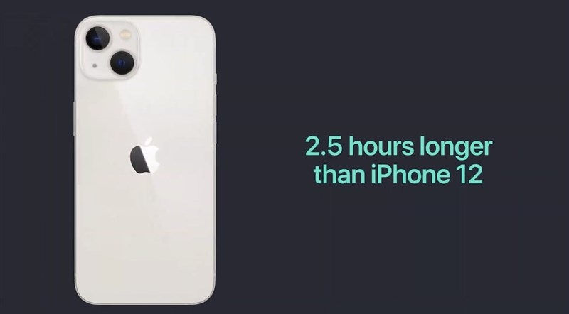 Pin iPhone 13 Mini bao nhiêu mAh