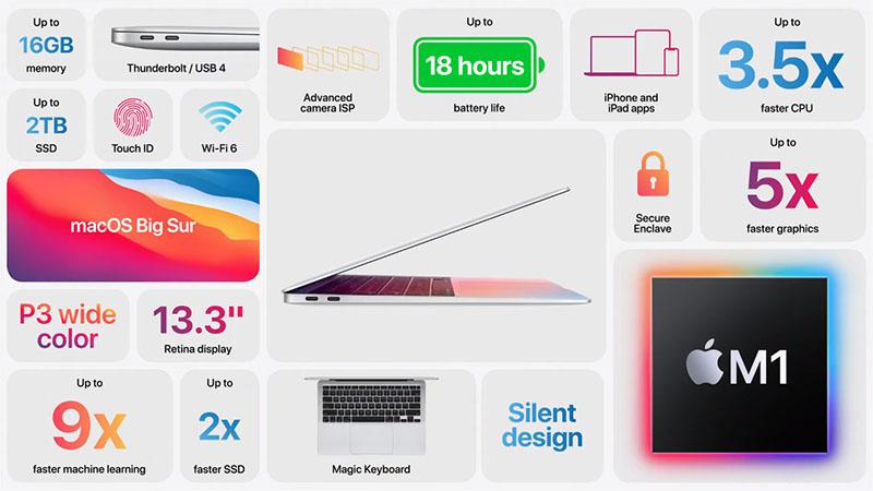 tính năng Macbook Air M1