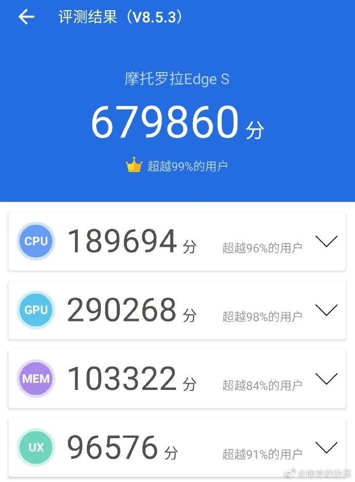 điểm hiệu năng của Chip Snapdragon 870