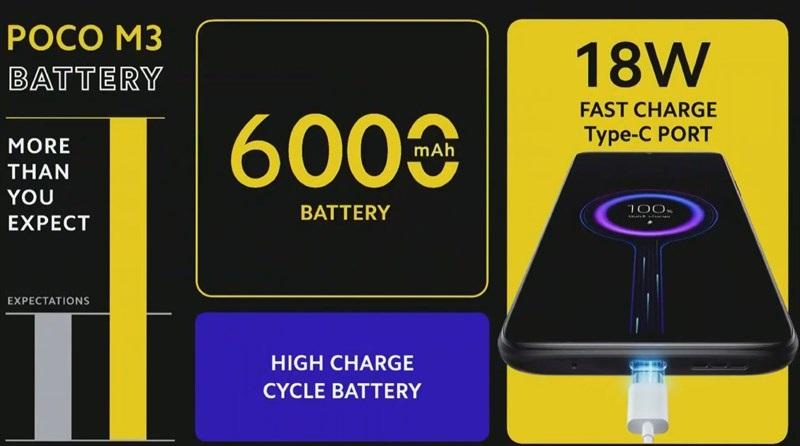 pin Xiaomi Poco M3