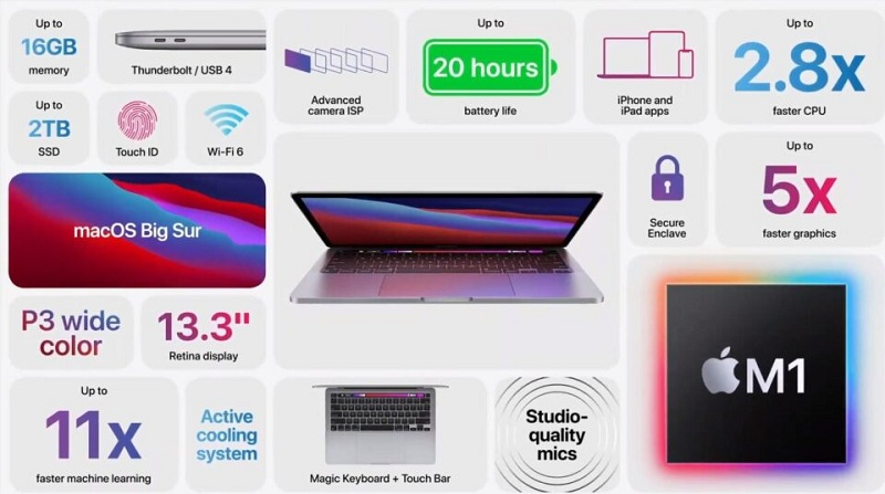 tính năng Macbook Air M1   Macbook Pro M1 2020