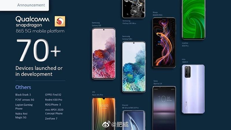 Danh sách smartphone trang bị Snapdragon 865