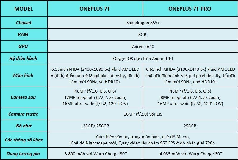 oneplus 7t, oneplus 7t pro