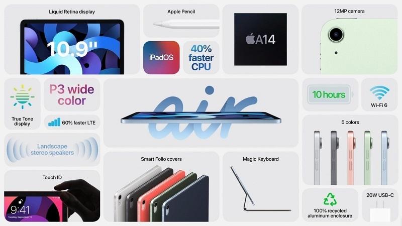danh mục ipad air 4 cấu hình