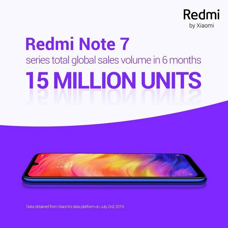 redmi note 7 bán 15 triệu máy trong 6 tháng