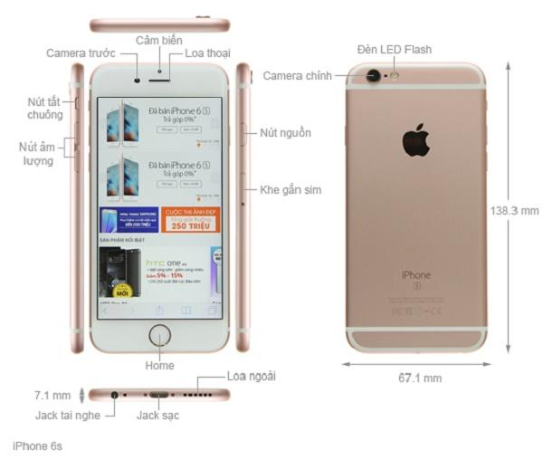 iphone-6s-tinh-nang