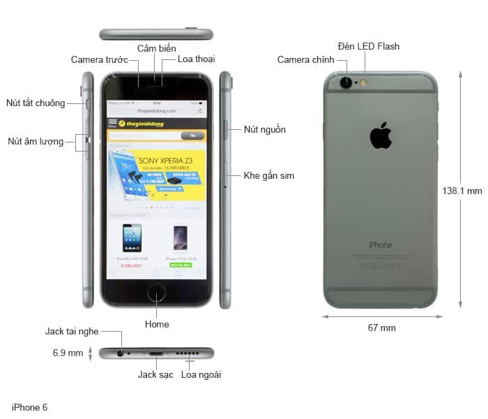 iphone-6-tinh-nang